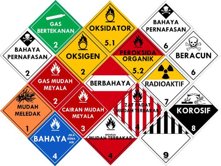Label (Tanda/Simbol) Transportasi Bahan/Material Berbahaya/B3 (Bahan Beracun dan…