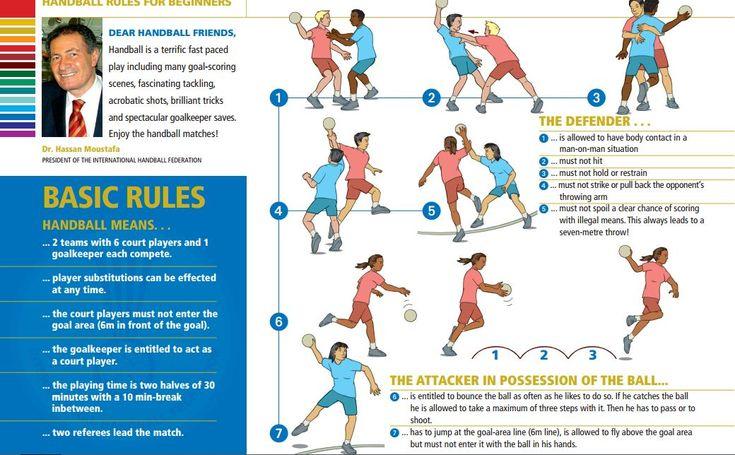 Image result for handball rules handball sports skills