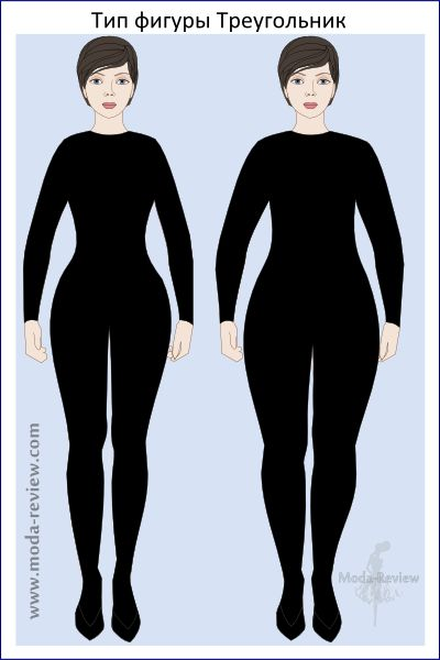 Треугольник: доминируют по ширине бедра, плечевой пояс меньших размеров