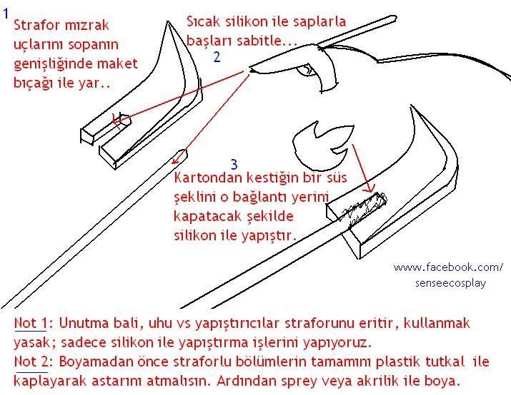 Spear tip