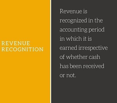 Revenue Recognition on the Income Statement – CFA Level 1 – Financial reporting & analysis