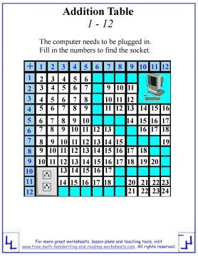 Addition table worksheets 6 times tables worksheetsmy - Logiciel educatif fr math tables addition ...