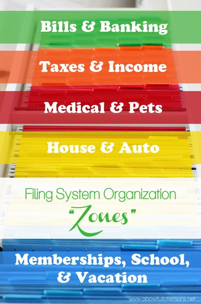 Filing System Organization Zones