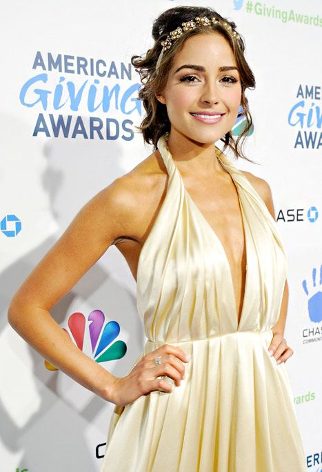 Miss Universe 2012 Olivia Culpo.