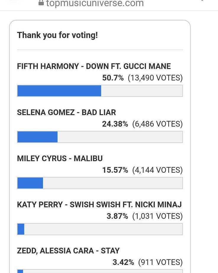 Vote for @selenagomez (Link in Bio) - Vota por #SelenaGomez (Enlace en nuestra biografía)  #Selena #Selenator #Selenators #Fans