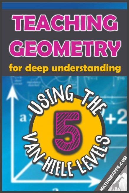 Teaching Geometry for a Deeper Understanding - Activities for each of the 5 Van Hiele Levels
