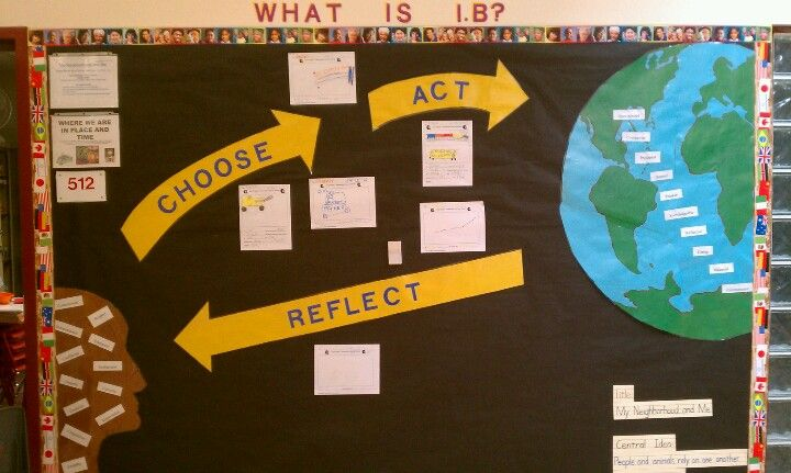 Visual IB bulletin board for Deaf and Hard of Hearing class