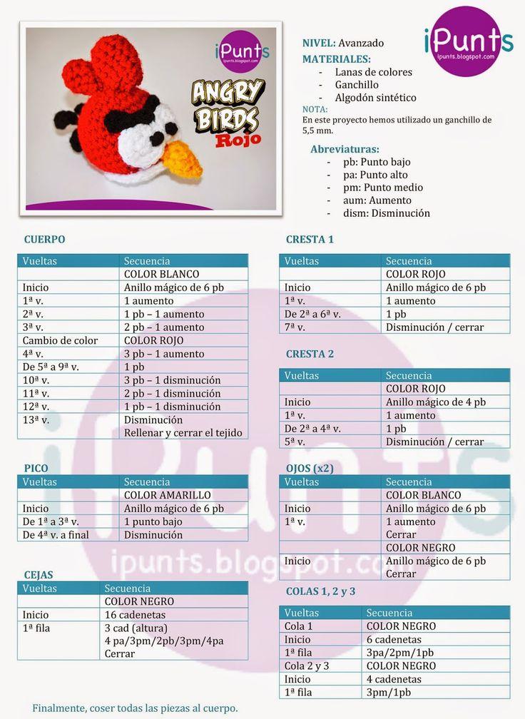 Patron Angry Birds Amigurumi : Angry Birds rojo amigurumi corchet ganchillo patron gratis ...