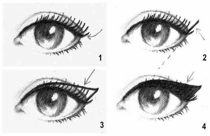 Retro eye makeup tutorial