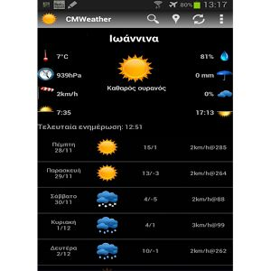 CMWeather weather for Greece