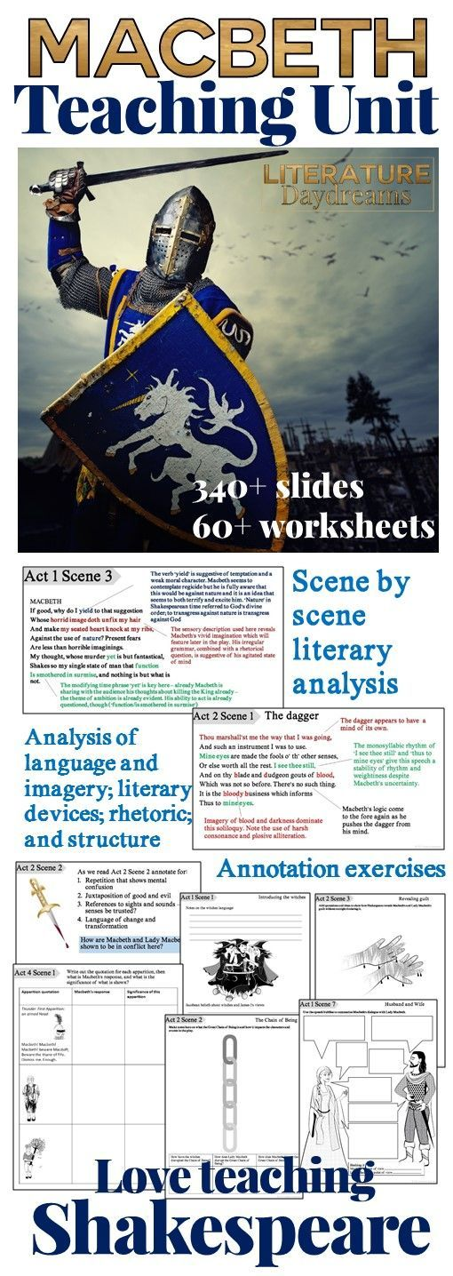 Macbeth - Shakespeare's most appealing villain? This complete unit will help you fall in love with Macbeth all over again. This bundle contains over 340+ slides and 60+ worksheets to help you and your students analyze, explore, discuss and write on Macbeth. Cover every Common Core Standard using this set through: detailed analysis of Shakespeare's language, imagery, structure, themes and ideas. Explore Shakespeare's most famous characters and most controversial events. Put the play in…