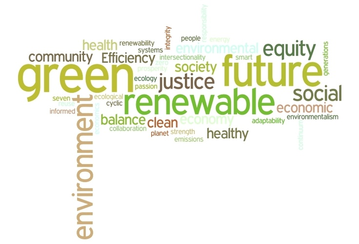Wordle for sustainable education