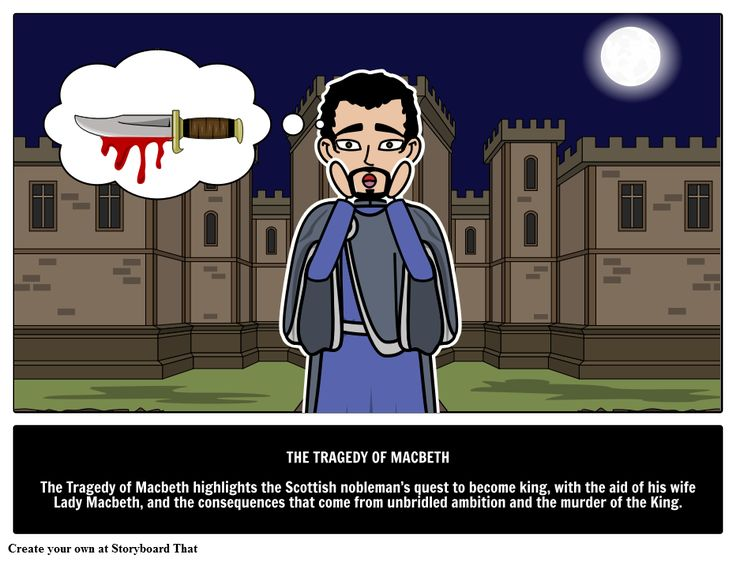 an overview of the character of macbeth a play by william shakespeare Complete summary of william shakespeare's macbeth  from the beginning of  the play as trusting, and seems to be universally respected by the characters.