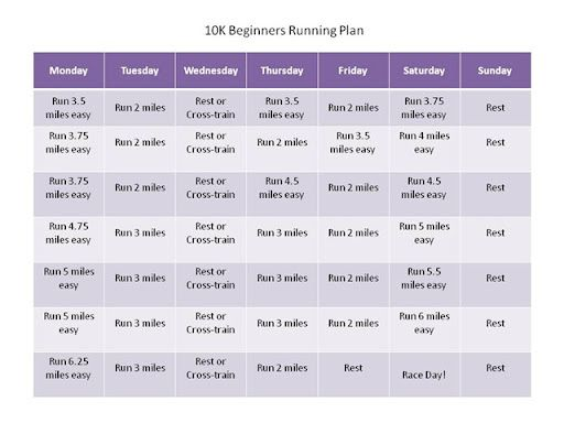 Simple 10k running plan for the moderate beginner.