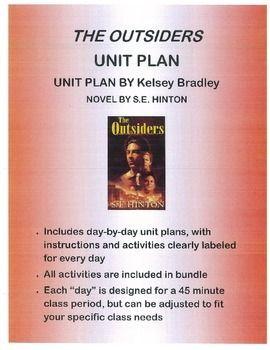 Plan 1984 unit pdf
