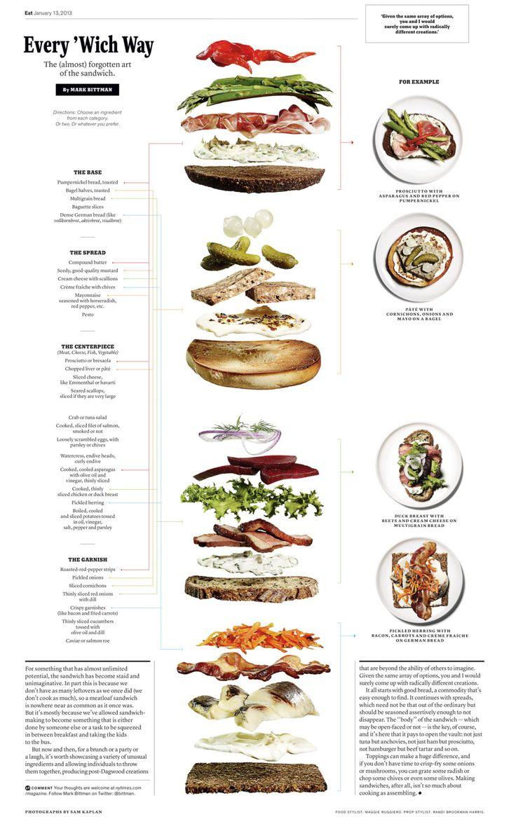 new york times magazine food  Design: Amrita Marino. Deputy Art Director: Caleb Bennett. Design Director : Arem Duplessis