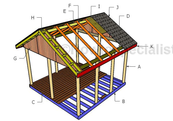 Building a screened square gazebo