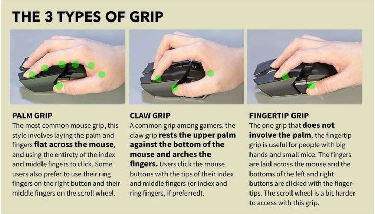 Which grip type are you?  Pic Source:@tomsguide