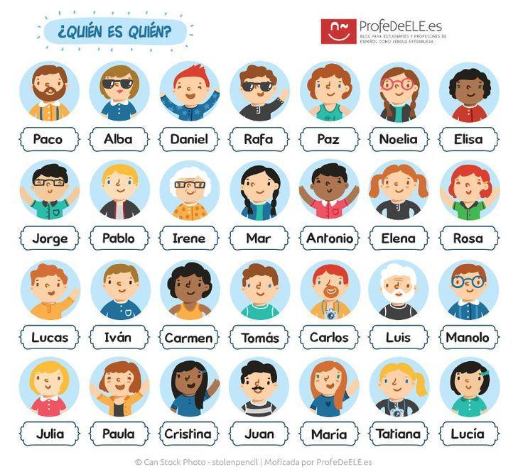 Fichas para jugar al quién es quién - Un clásico en la enseñanza de idiomas…