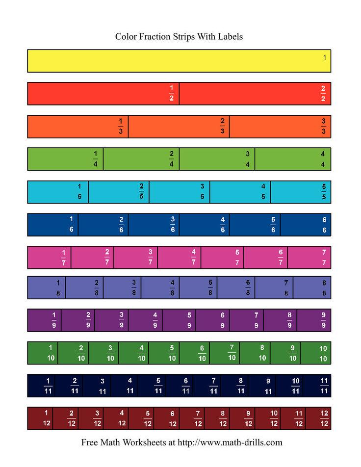 Color Fraction Strips -- Labeled Math Worksheet #freemath ...