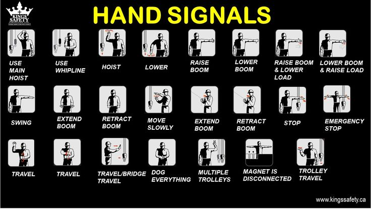 The hand signals are used between a signaller and the