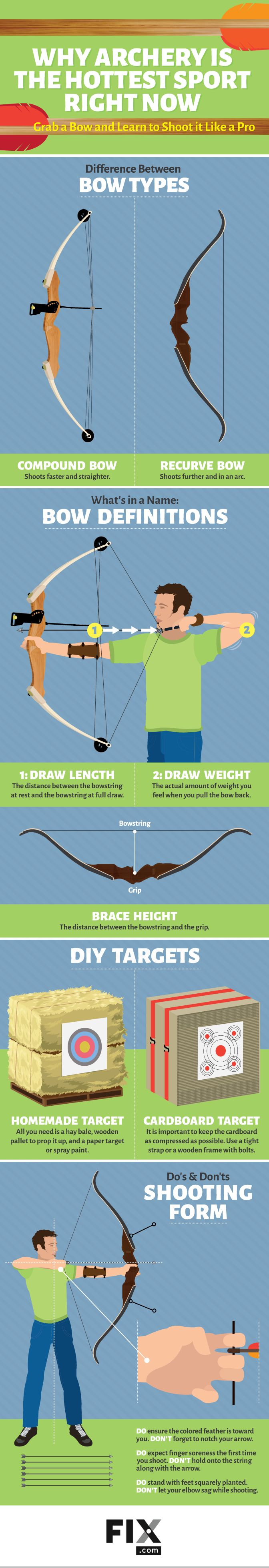 12 best bow images on pinterest archery archery hunting and