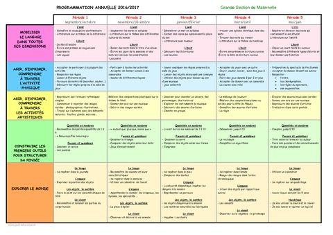 Grande Section de Maternelle - Programmation annuelle 2016 - 2017