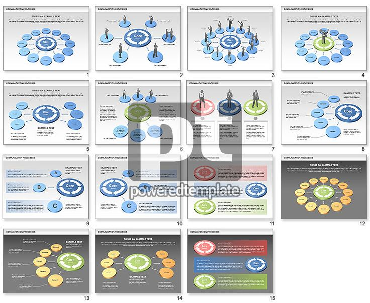 Communication Cycle Process Diagram for PowerPoint Presentations, Download Now 00541 | PoweredTemplate.com