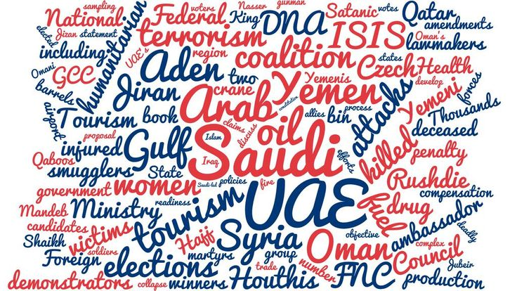 Last week in a #wordcloud - What was happening in the #Arabian #Gulf? #Bahrain #Kuwait #Qatar #KSA #Oman #news #UAE