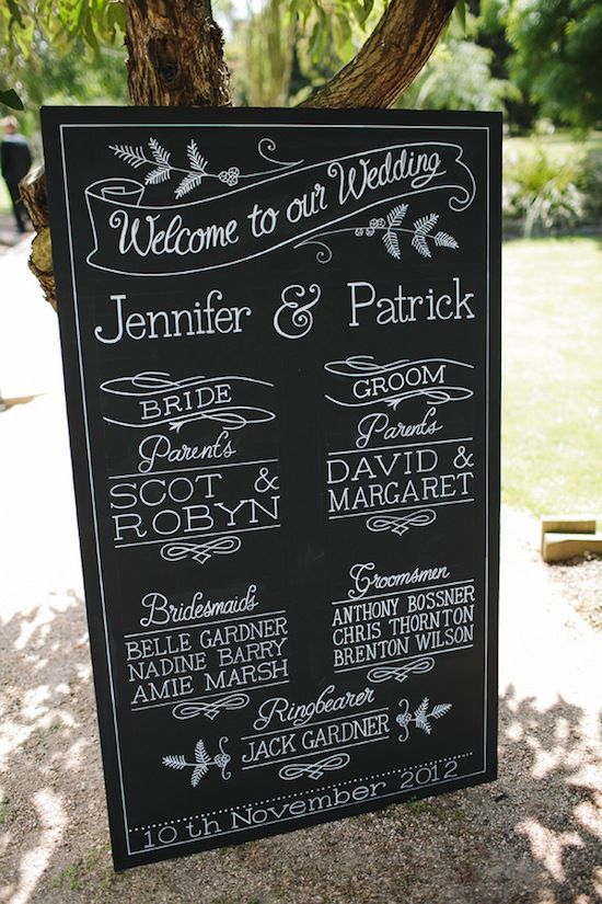 So I haven't been posting very much over the past week or so- because I am knee deep in finishing details for my own ‪‎wedding‬/‪‎honeymoon‬! I know you all understand. For Wedding Wednesday, I want to share one of the elements I love from my upcoming wedding- chalkboard signs!!  www.aweddingonabudget.com