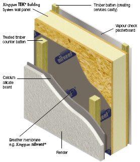 kingspan tek building system with render finish externally. Black Bedroom Furniture Sets. Home Design Ideas