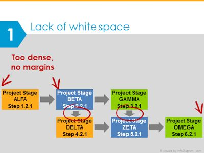 Remember about whitespace in your presentations.