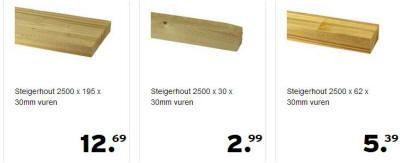 De prijzen voor #steigerhout
