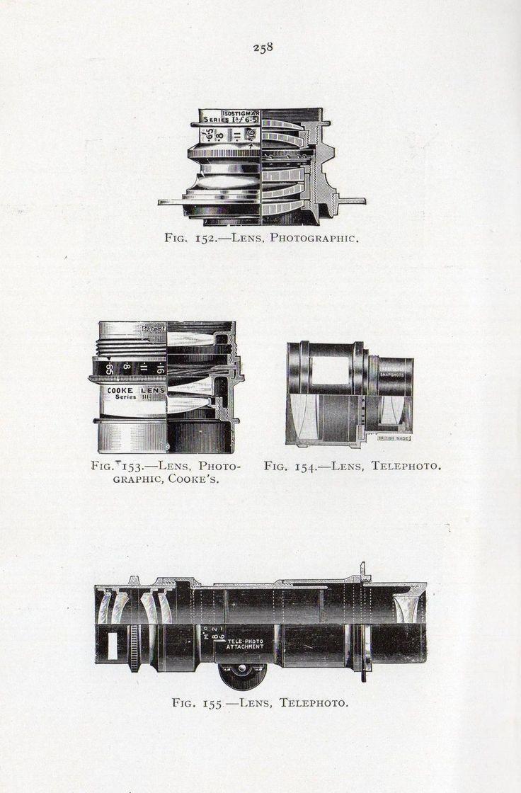 1921 Print ~ Photographic lens