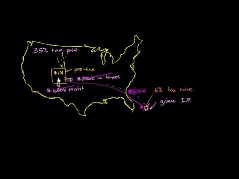 Khan Academy: Transfer Pricing and Tax Havens