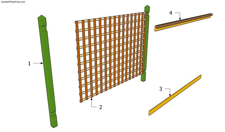 5 Refined Shade Garden Design Zone 7 Ideas in 2020 | Shade ...