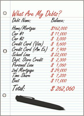 Knock out your debts with this clear & concise method based on Dave Ramsey. Financial freedom is within reach! Via A Bowl Full of Lemons