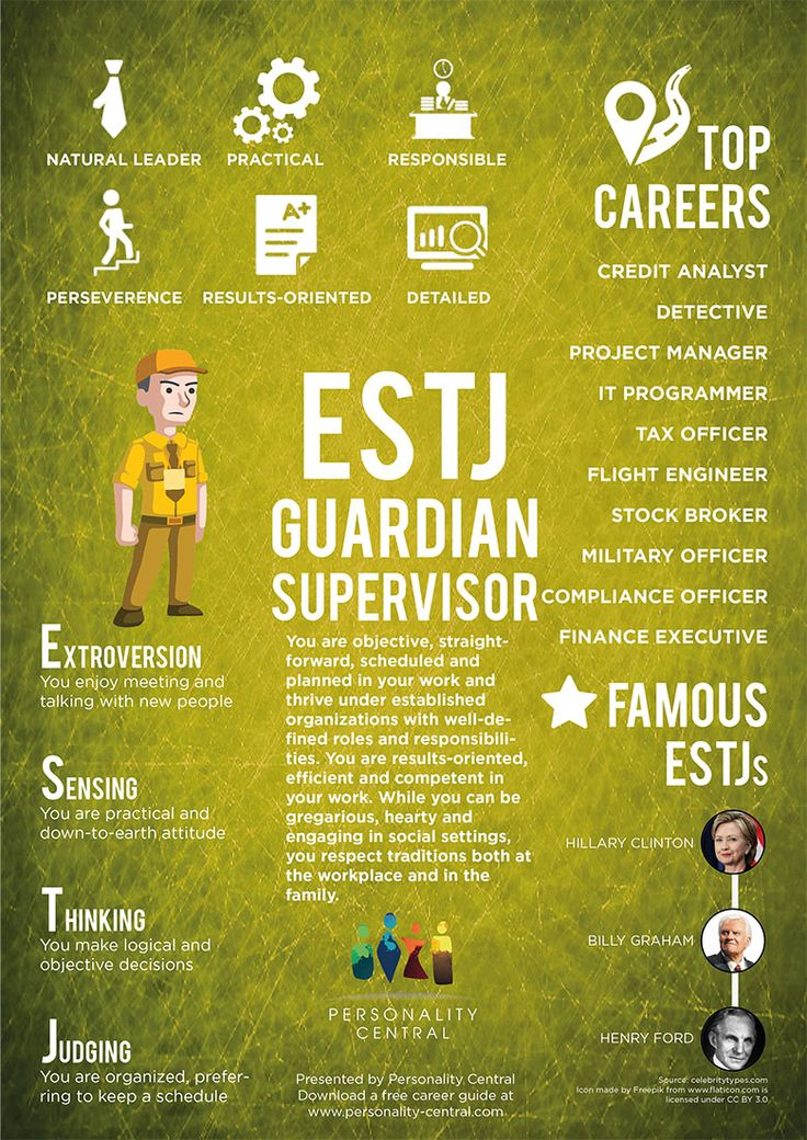 This section ESTJ Personality gives a basic overview of the personality type, ESTJ. For more information about the ESTJ type, refer to the links below or on the sidebar.