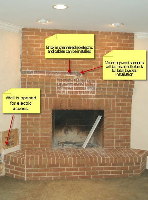 tv hung over brick fireplace | ... Fireplaces & Stone Exteriors: Stone Fireplaces and Flat Screen TV's