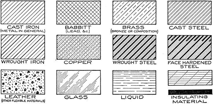 landscape details design manual book download