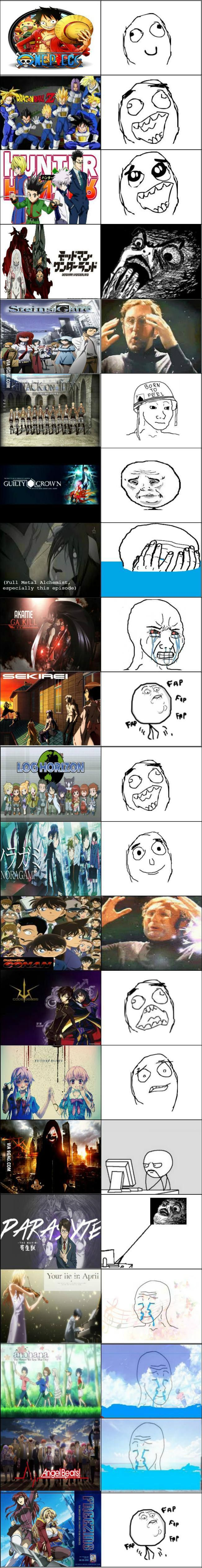 Haha reacting to different anime series. This is too true especially the FMA one!