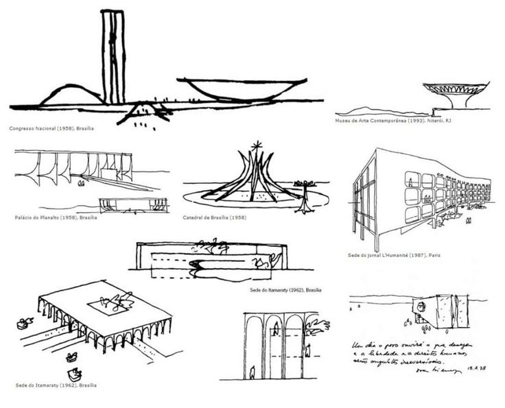 3122 best drawing images on pinterest for Oscar plans