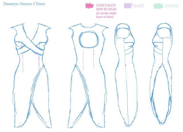 Jellyfish soup daenerys cosplay pattern and makeup for Daenerys targaryen costume tutorial
