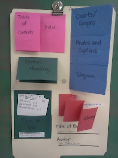 Features of Non-Fiction Text Lapbook