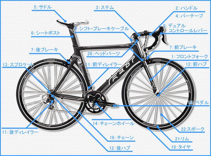 ロードバイク ロードレーサーの各部名称 自転車 サイクルベースあさひ ネットワーキング店 通販 ロードバイク 自転車 バイク