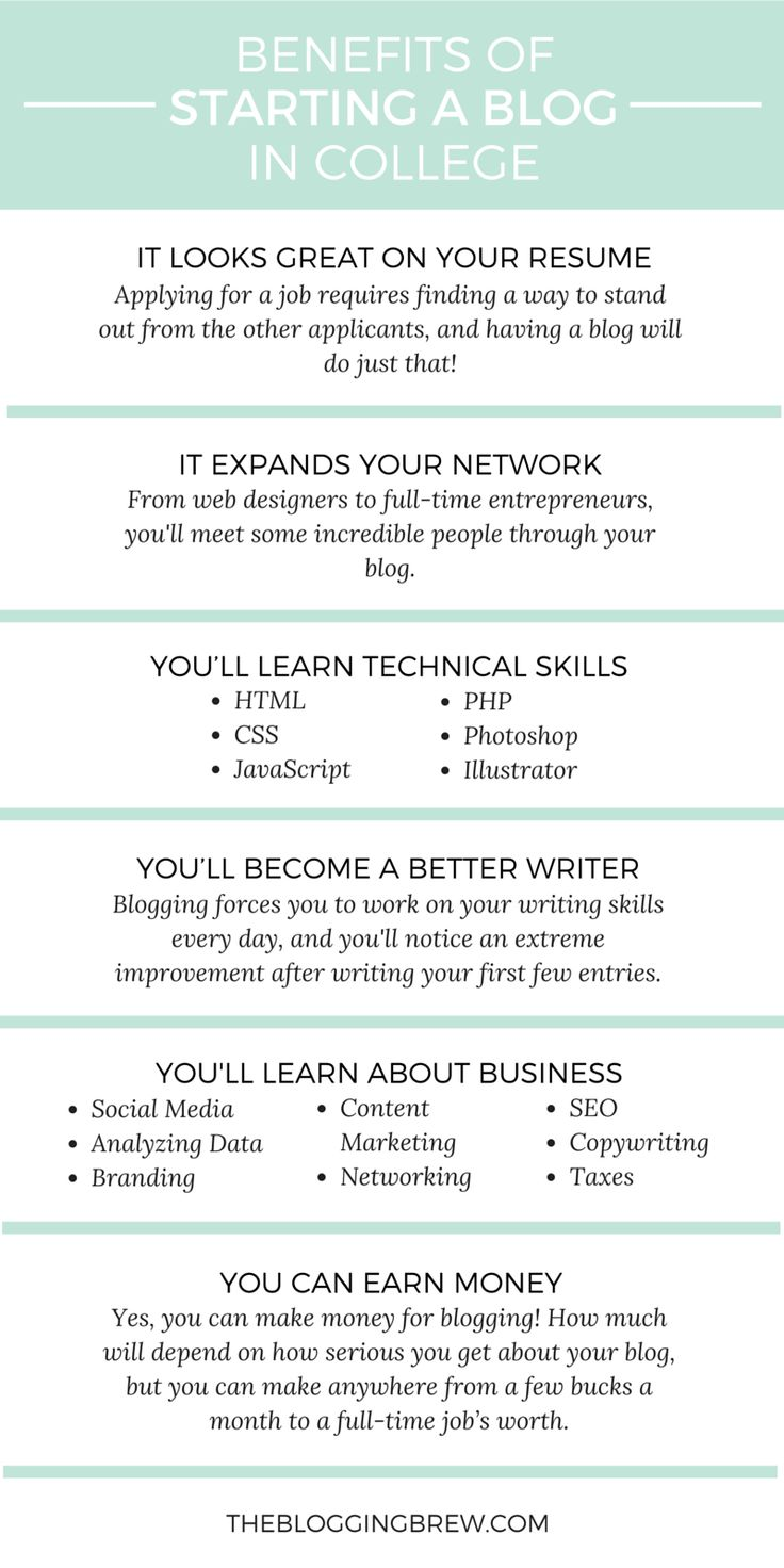 If you're a college student, only benefits can come out of starting a blog!