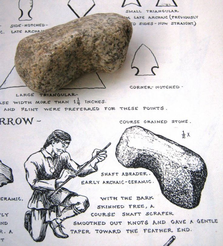 Turns out it could be an Indian Artifact called a shaft abrader
