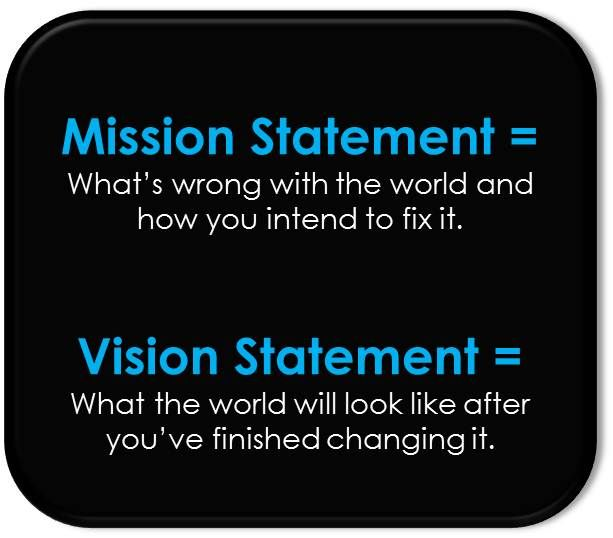 Image detail for -... and pander over: 1) a mission statement, and b) a vision statement