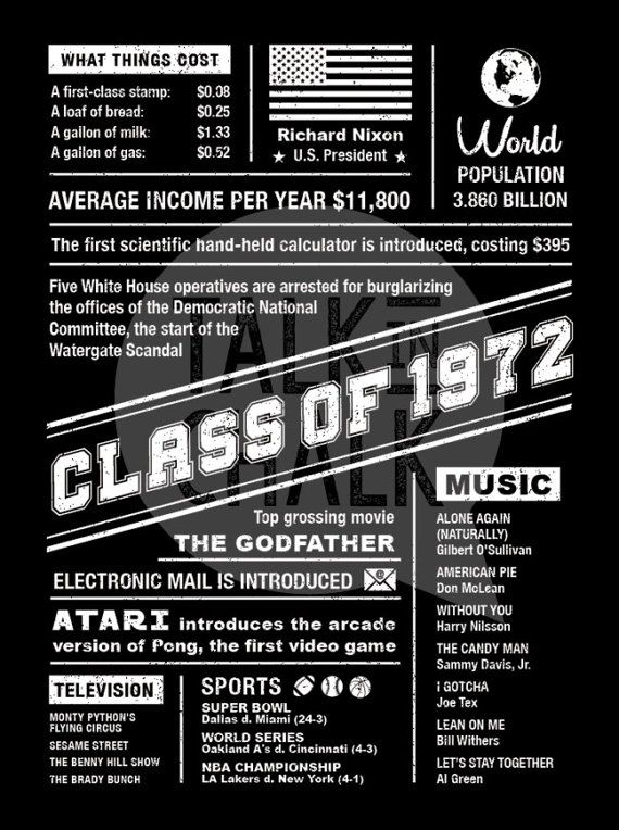 This CLASS OF 1972 digital poster is filled with highlights of what happened 45 years ago, in the year 1972. This poster sends classmates down memory lane with popular events that occurred the year they graduated! This poster makes a great conversation piece at reunions. Please CAREFULLY read the points below before purchasing! ♦ All items in my shop are DIGITAL FILES ONLY ♦ DIY printing ♦ NO physical poster/sign is shipped in the mail ♦ This item is an INSTANT DOWNLOAD  ►► INCLUDES FIVE...