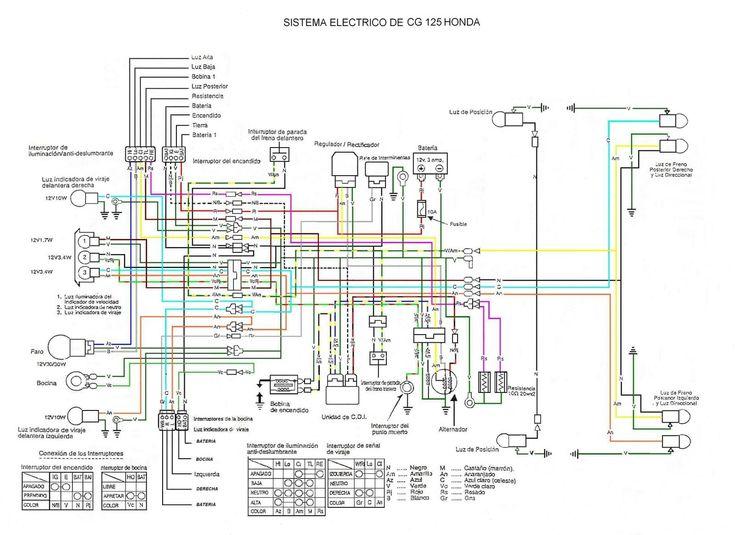 Diagrama o sistema eléctrico de motos chinas
